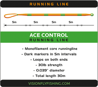 Vision-Ace-Control-Running-Line-VRLC39F-2.png